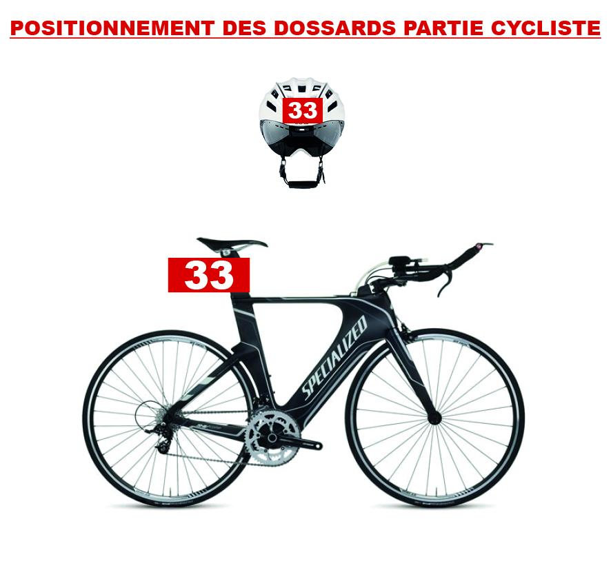Position dossard partie cycliste2